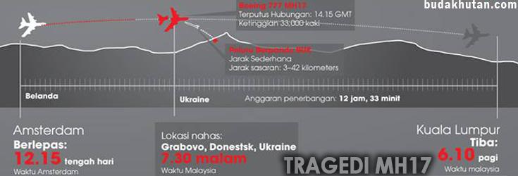 tragedi-mh17-ukraine-russia-bom-konspirasi